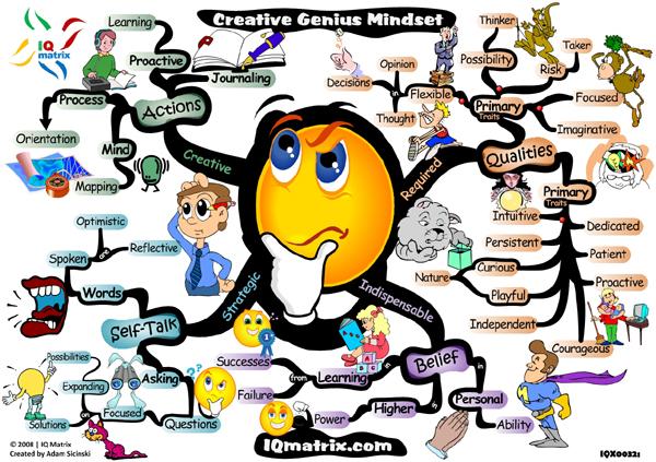 Creative n Genius MindSet