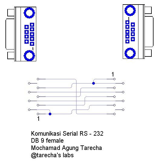 Schematic Null Modem RS - 232
