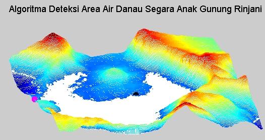 Algoritma Deteksi Area Air Danau Segara Anak Gunung Rinjani