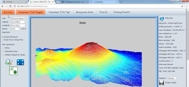 Visualisasi Gunung Semeru