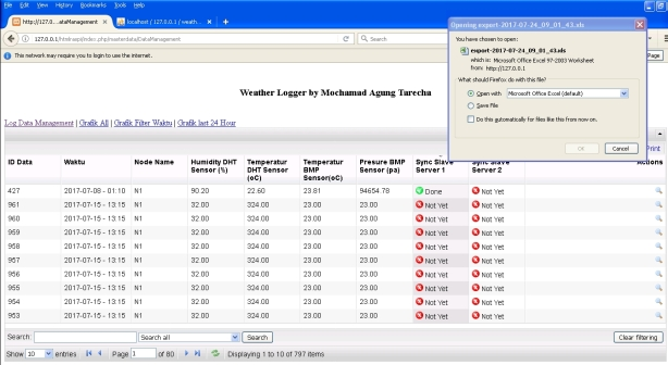 View Data Tabel dan Export